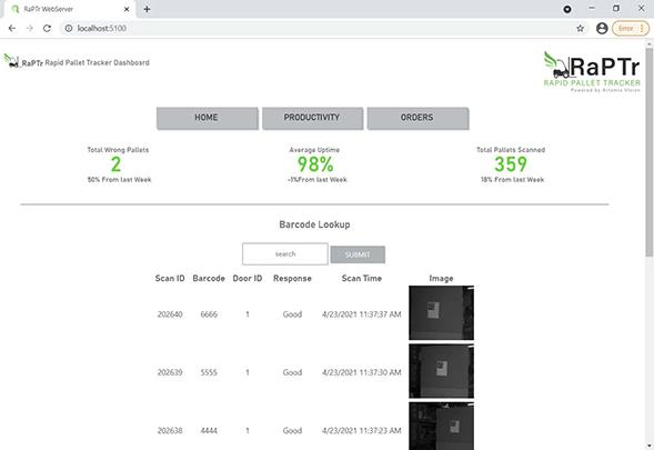 Barcode lookup reporting tool